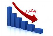 نرخ بیکاری در تهران کاهش یافت