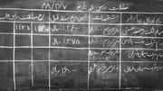 تاریخچه راهاندازی نخستین بازار بورس در ایران/ عکسی جالب از تابلو معاملات در ۵۱ سال پیش