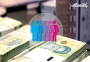 طرح جدید مجلس: خانوارهای ایرانی برای پرداخت یارانه رتبهبندی میشوند