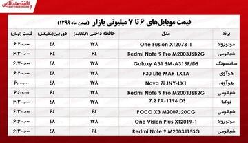 قیمت گوشی موبایل در بازار تهران/ جدول