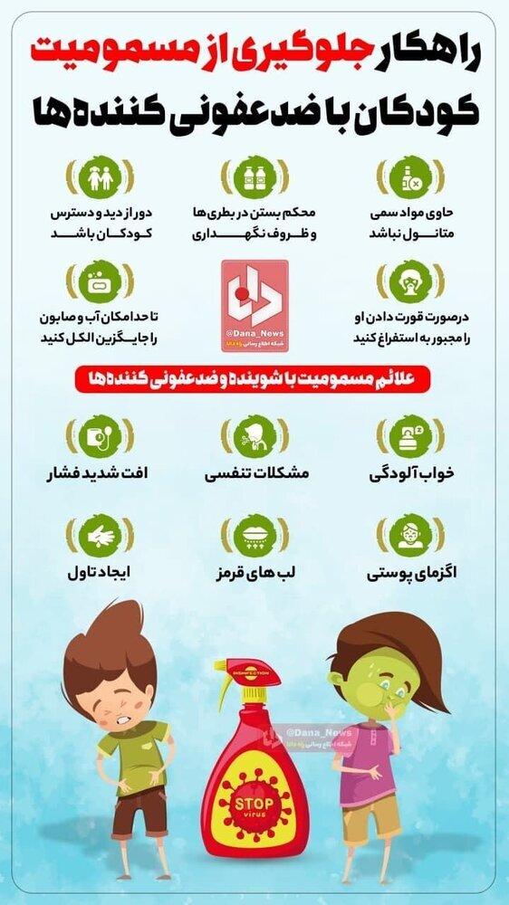راهکار جلوگیری از مسمومیت کودکان با ضدعفونی+فیلم