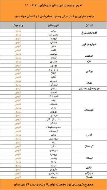 لیست جدید شهرهای قرمز و نارنجی کرونایی اعلام شد/ تغییر وضعیت ۱۴ شهرستان