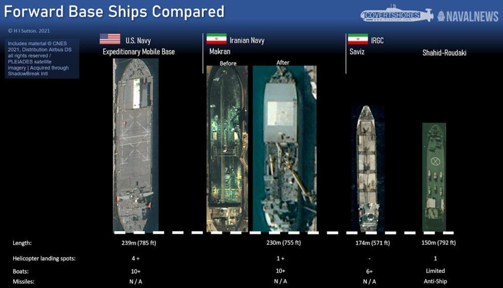 مقایسه بین کشتی شهید رودکی (ساویز)، ناوبندر مکران و ناو بندر نیروی دریایی آمریکا
