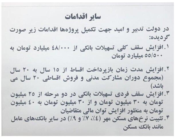 عملکرد دولت تدبیر و امید در تکمیل مسکن مهر