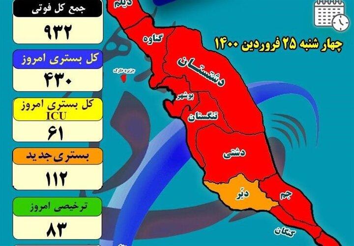 کرونا در بوشهر میتازد/ افزایش تعداد بیماران بدحال به ۴۳۰ نفر