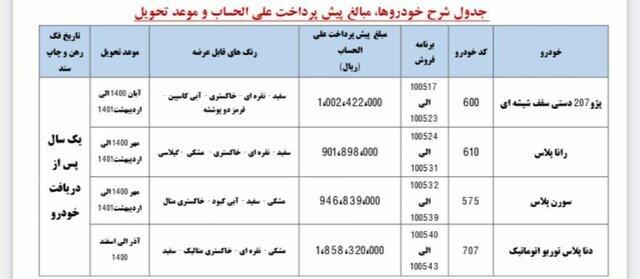 جزییات طرح جدید پیشفروش محصولات ایرانخودرو/ اسامی خودروها، مبلغ پیش پرداخت و زمان تحویل