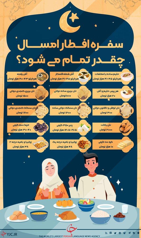 هزینه یک وعده افطار ماه رمضان ۱۴۰۰ چقدر تمام میشود؟