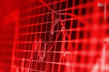 گزارش بورس ۲۸ فرودین ۱۴۰۰؛ چراغ بازار همچنان قرمز است