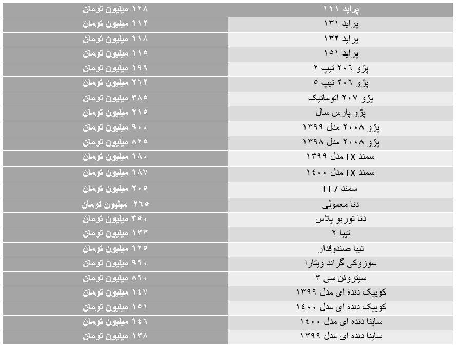 معاملات خودرو به کف رسید/ جدول قیمت ها