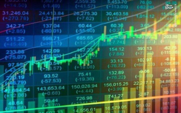 وضعیت آغاز معاملات بورس ۷ اردیبهشت ۱۴۰۰
