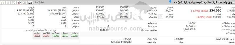 ارزش سهام عدالت و دارایکم در ۱۴۰۰/۲/۱۳ +جدول