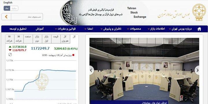 گزارش بورس ۱۵ اردیبهشت ۱۴۰۰ / شاخص کل رشد کرد