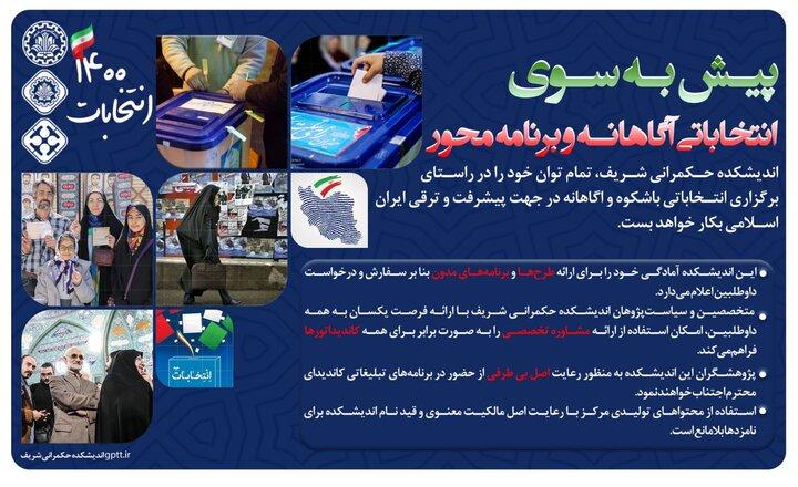 بی طرفی اندیشکده حکمرانی شریف در انتخابات پیش رو