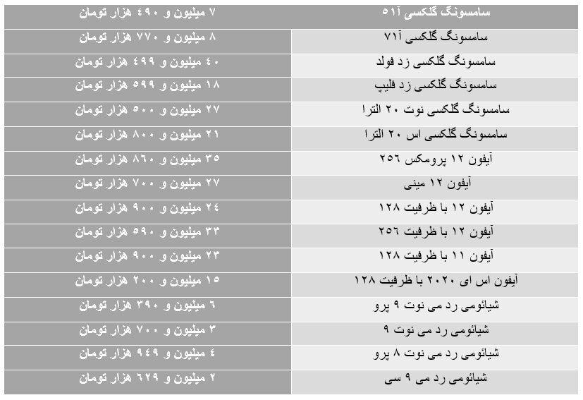 جدول قیمت موبایل