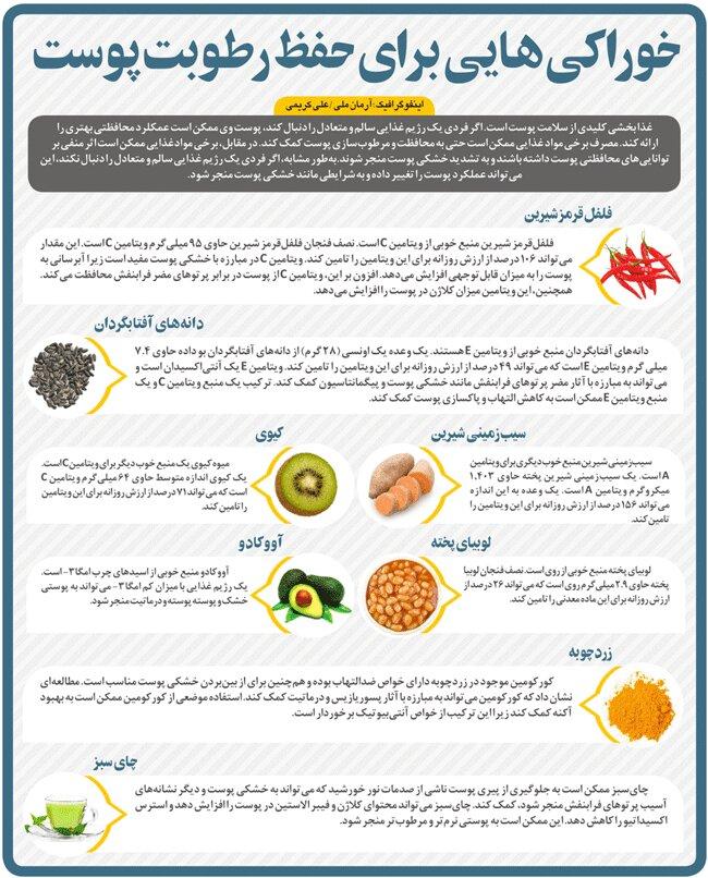 چه خوراکی های رطوبت پوست را تامین می کند؟