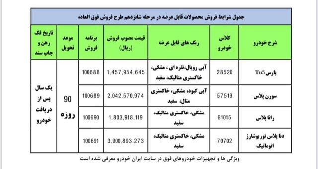 آغاز فروش فوقالعاده ۴ محصول ایرانخودرو از امروز / اسامی خودروها، قیمت مصوب و زمان تحویل