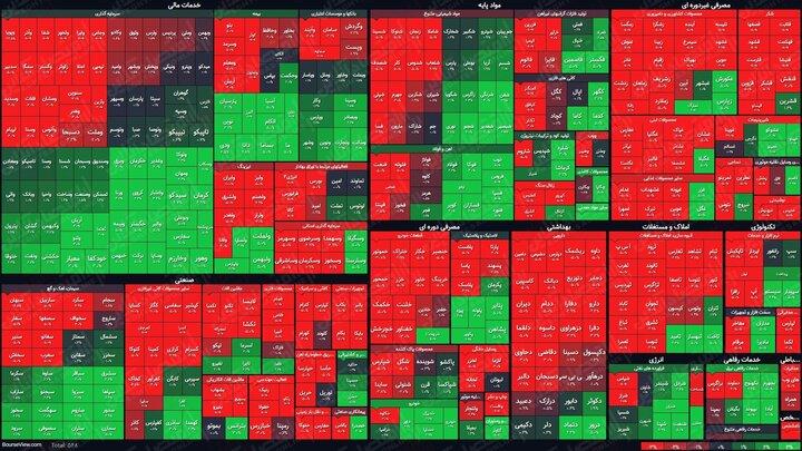 گزارش بورس ۱۲ خرداد ۱۴۰۰ / شاخص کل بازار سهام سبز شد