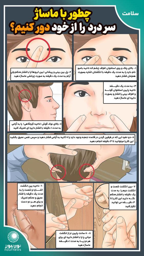 نحوه درمان سردرد با ماساژ / عکس