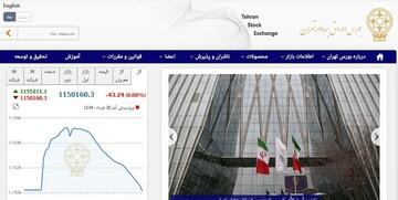 گزارش بورس ۲۵ خرداد ۱۴۰۰ / بورس قرمز شد
