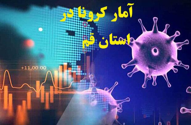 سومین روز بدون فوتی در قم / شناسایی ۳۷بیمار جدید مشکوک به کرونا در قم