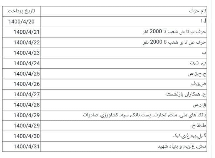 جدول حقوق بازنستگان تامین اجتماعی