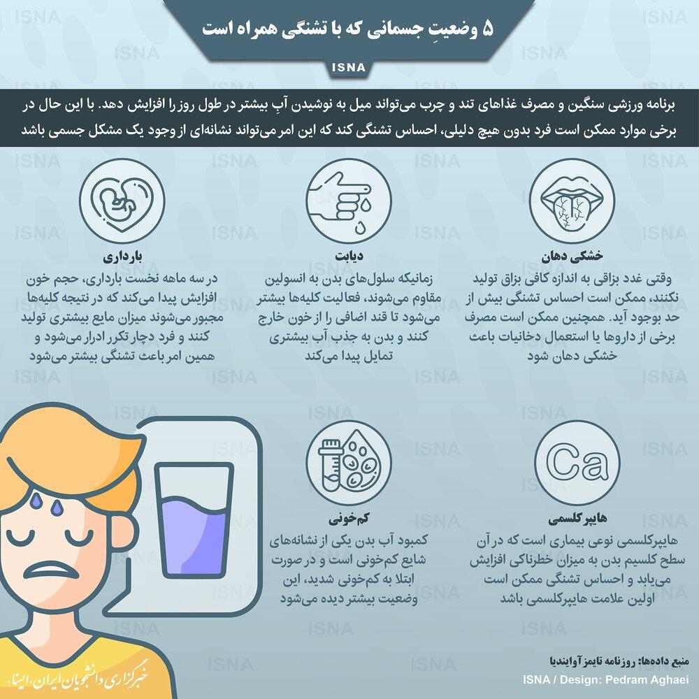 علت تشنگی بدن به دلیل وضعیتهای مختلف جسمانی / عکس