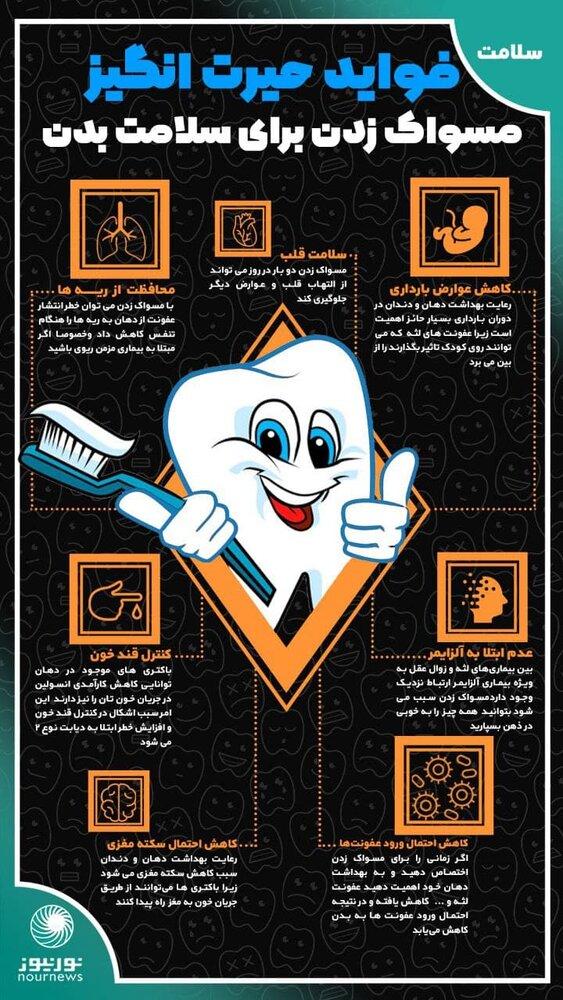 خواص بینظیر مسواک زدن برای سلامتی / عکس