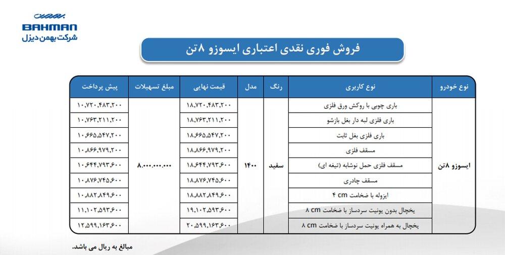 شرایط فروش فوری محصولات بهمن دیزل برای دوشنبه ۲۸ تیر ۱۴۰۰ + جدول