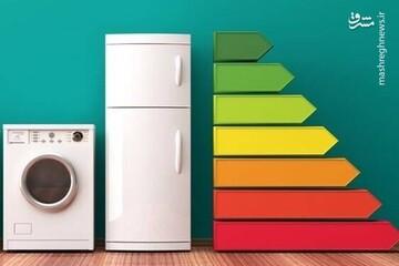 نحوه تشخیص میزان مصرف برق خانه خود / فیلم