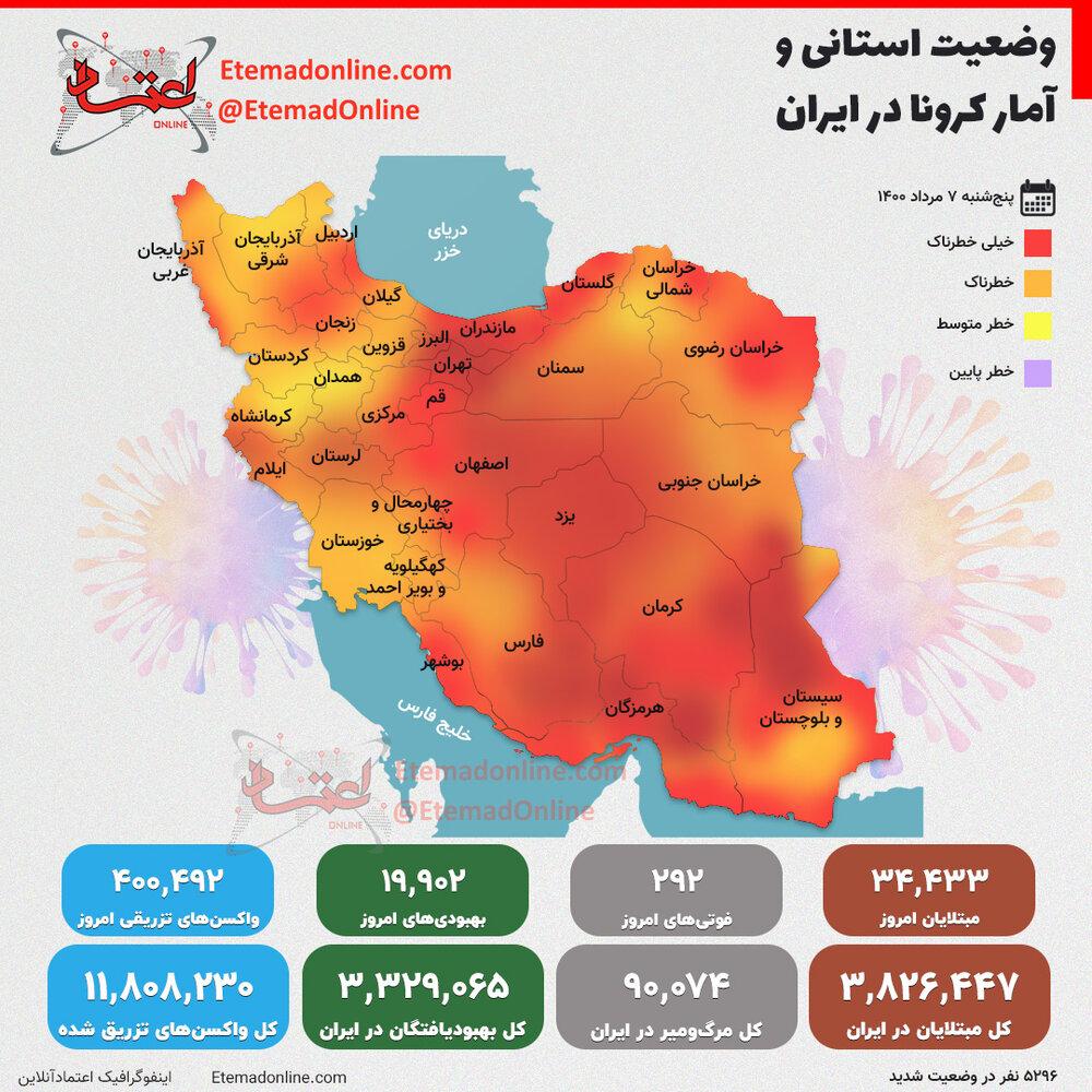 آمار وضعیت استانی کرونا در کشور تا پنجشنبه ۷ مرداد ۱۴۰۰+ رنگبندی / عکس