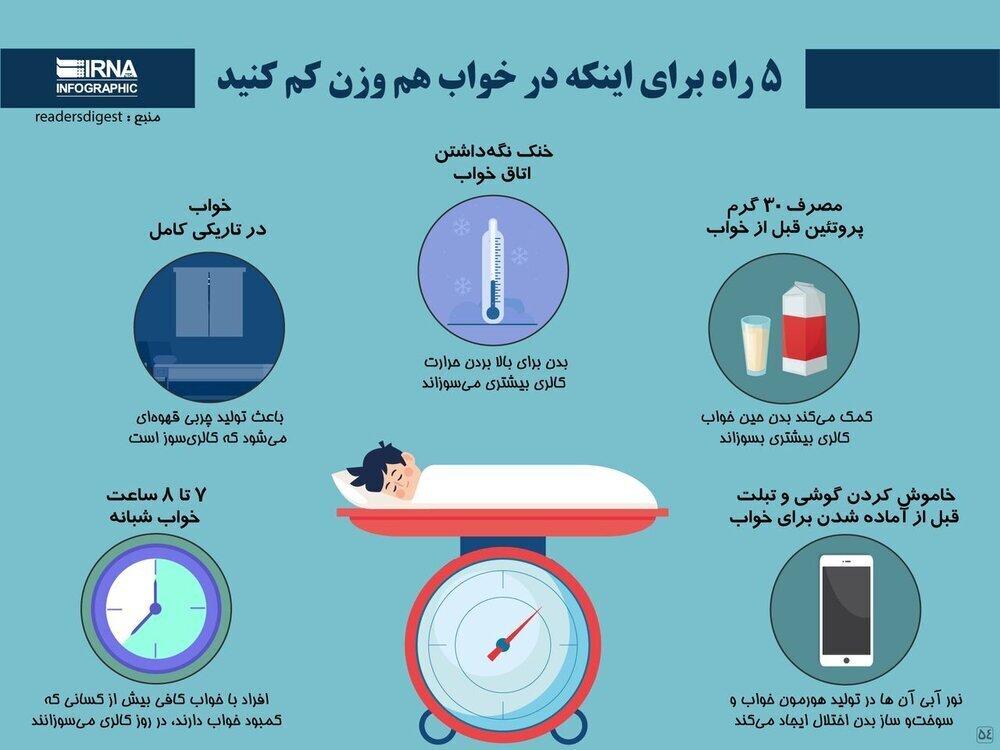 روشهای ساده کاهش وزن در خواب+اینفوگرافی