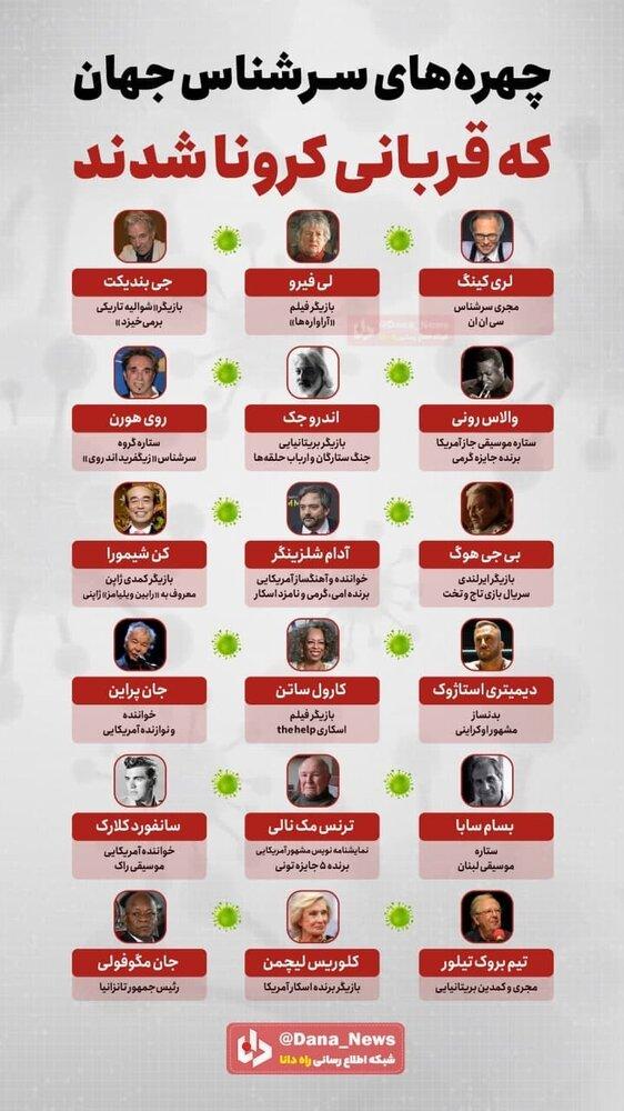 مشهورترین چهرههای جهان که قربانی کرونا شدند / عکس