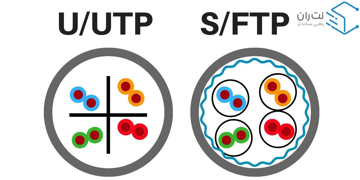 پچ کورد چیست ؟ : نقش پچ کورد در ارتباطات یک شبکه