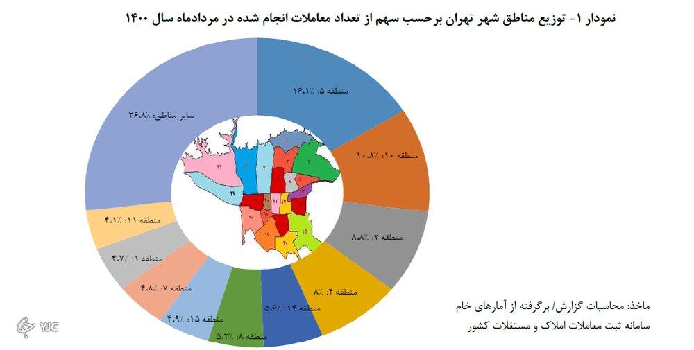 انفجار قیمت مسکن در مناطق جنوبی تهران