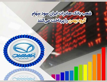 سهامداران شرکت «گروه بهمن» سود سهام خود را در شعب بانک صادرات ایران دریافت کنند