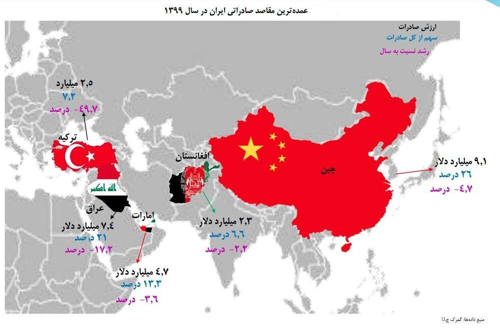 سیگنال مهم دبی برای دلار تهران / پیشبینی دلار پس از تحریم امارات