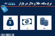 ریزش قیمت سکه و طلا / آخرین قیمت سکه، طلا و دلار در ۲۵ شهریور ۱۴۰۰
