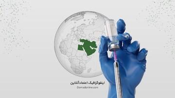آمار واکسیناسیون کرونا در کشورهای منطقه تا یکشنبه ۴ مهر ۱۴۰۰  / عکس