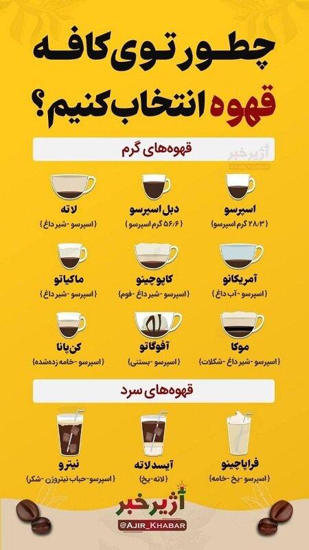 در کافه چه قهوهای انتخاب کنیم؟