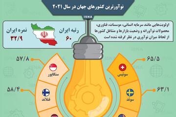 نوآورترین کشورهای جهان در سال ۲۰۲۱ / رتبه نوآوری ایران در جهان چقدر است؟