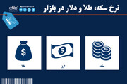 آخرین قیمت سکه و طلا در ۱۴ مهر ۱۴۰۰ + جدول