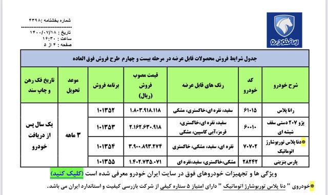 آغاز فروش فوقالعاده ۴ محصول ایرانخودرو از امروز / اسامی خودروها، قیمت مصوب