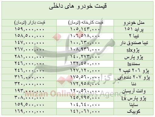 قیمت انواع خودرو امروز چهارشنبه ۲۱ مهر|از پراید ۱۵۹ میلیونی تا پژو پارس ۲۸۱ میلیون تومانی
