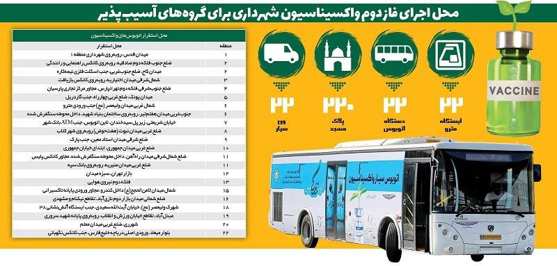 جدول محل استقرار اتوبوس های واکسیناسیون در تهران   آغاز مرحله دوم پویش تهران دوباره جان میگیرد