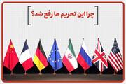 سرنوشت برجام؛ مردم ایران پاسخ میدهند / فیلم