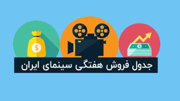 جدول فروش هفتگی فیلم های سینمای ایران / اژدر سینمای ایران / هفته اول بهمن ماه ۱۳۹۸